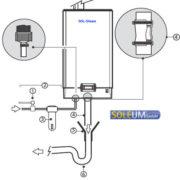 dampfgenerator-sol-steam-anschluss